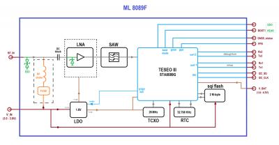 ML8089_F-структурная-схема