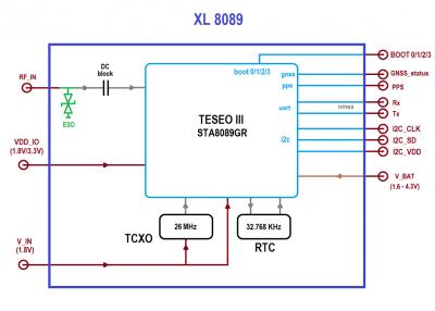 XL8089-структурная-схема