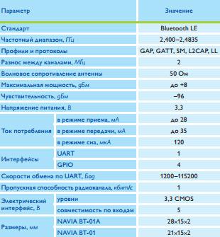 bluetooth_moduli_navia_vt_01_2